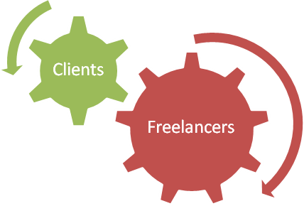 There are more freelancers than clients on upwork