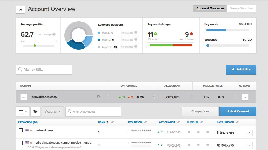 Track Search Engine Rankings with Ranktrackr