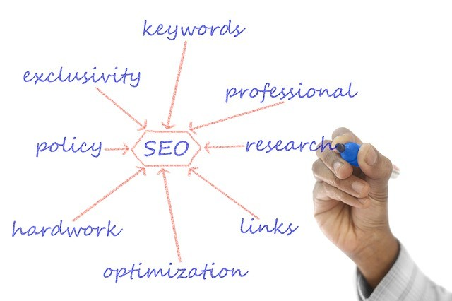 Best Keyword Ranking Tools