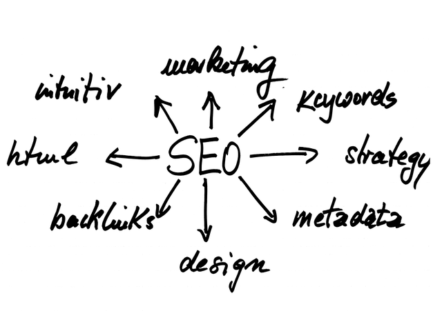 important seo tasks for bloggers
